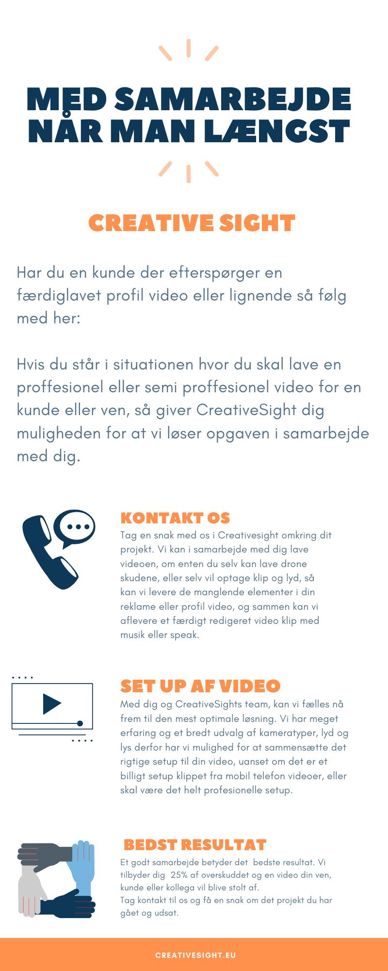 Infographics video